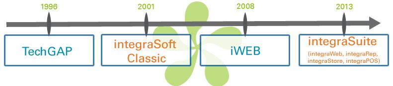 integraSoft Timeline ERP Upgrade